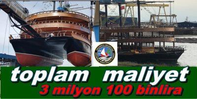 Bir Gemi Düşünün, Fiyatı Kadarda Masrafı Olsun